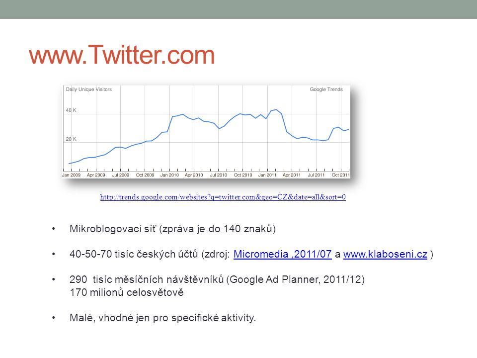 www.Twitter.com Mikroblogovací síť (zpráva je do 140 znaků)