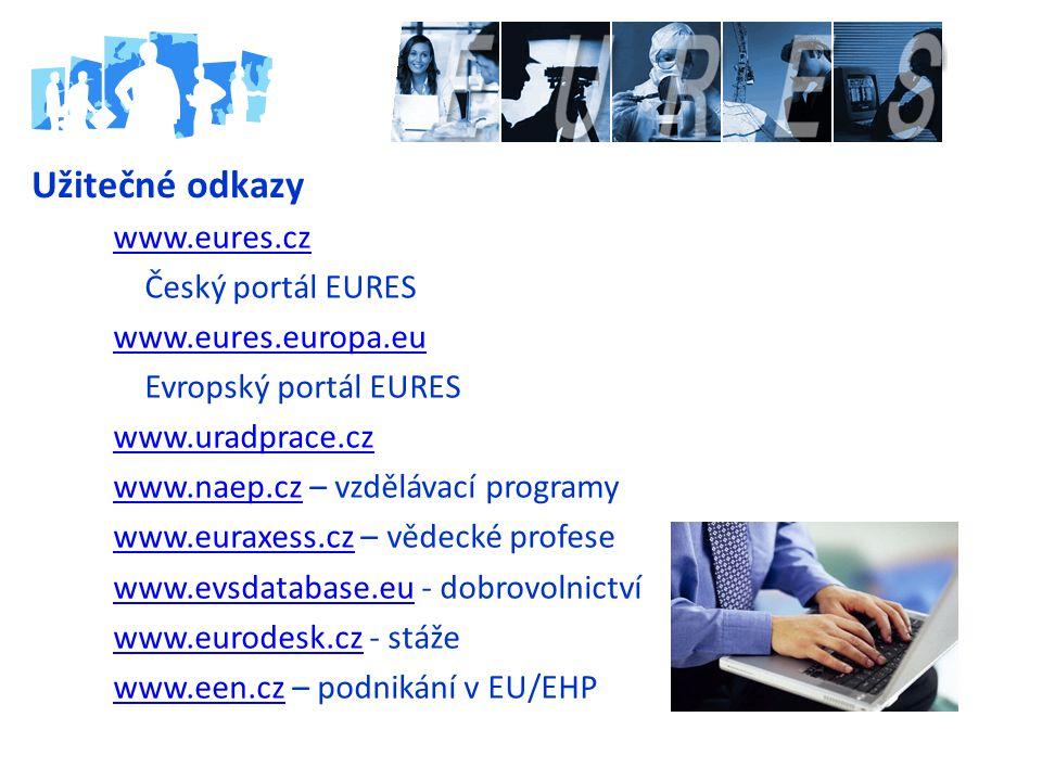 Užitečné odkazy www.eures.cz Český portál EURES www.eures.europa.eu