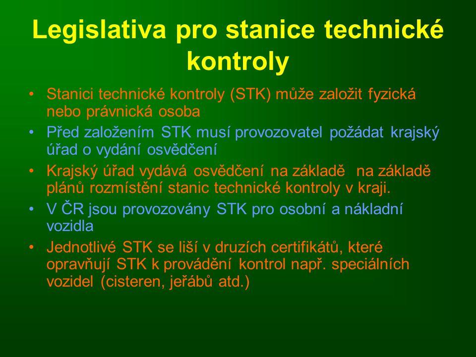 Legislativa pro stanice technické kontroly