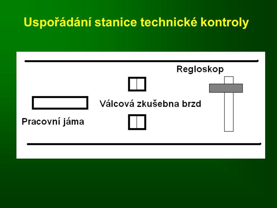 Uspořádání stanice technické kontroly
