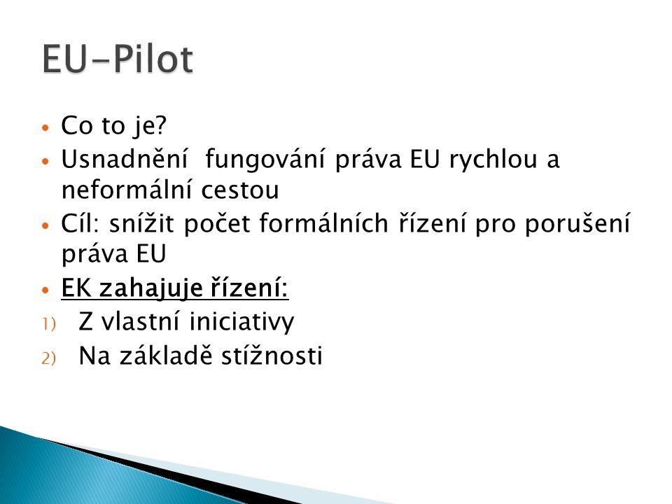 EU-Pilot Co to je Usnadnění fungování práva EU rychlou a neformální cestou. Cíl: snížit počet formálních řízení pro porušení práva EU.