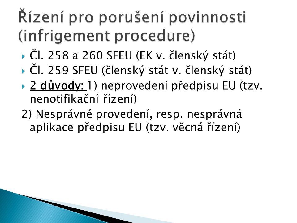 Řízení pro porušení povinnosti (infrigement procedure)