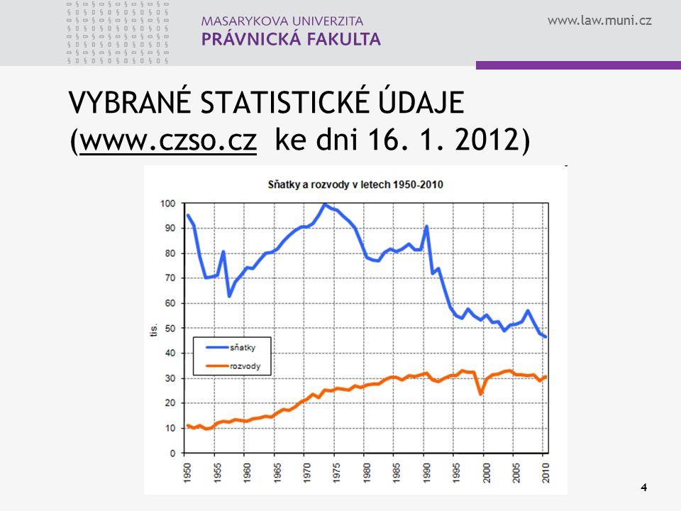 VYBRANÉ STATISTICKÉ ÚDAJE (www.czso.cz ke dni 16. 1. 2012)