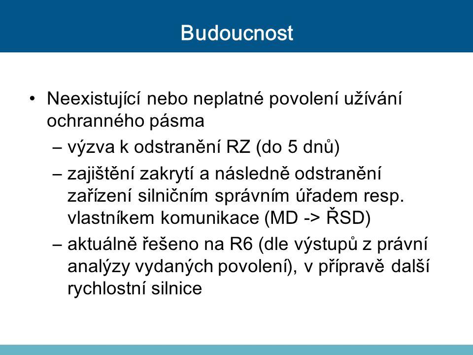 Budoucnost Neexistující nebo neplatné povolení užívání ochranného pásma. výzva k odstranění RZ (do 5 dnů)