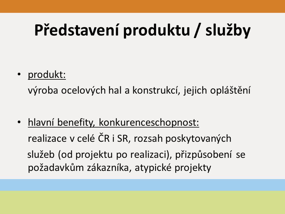 Představení produktu / služby