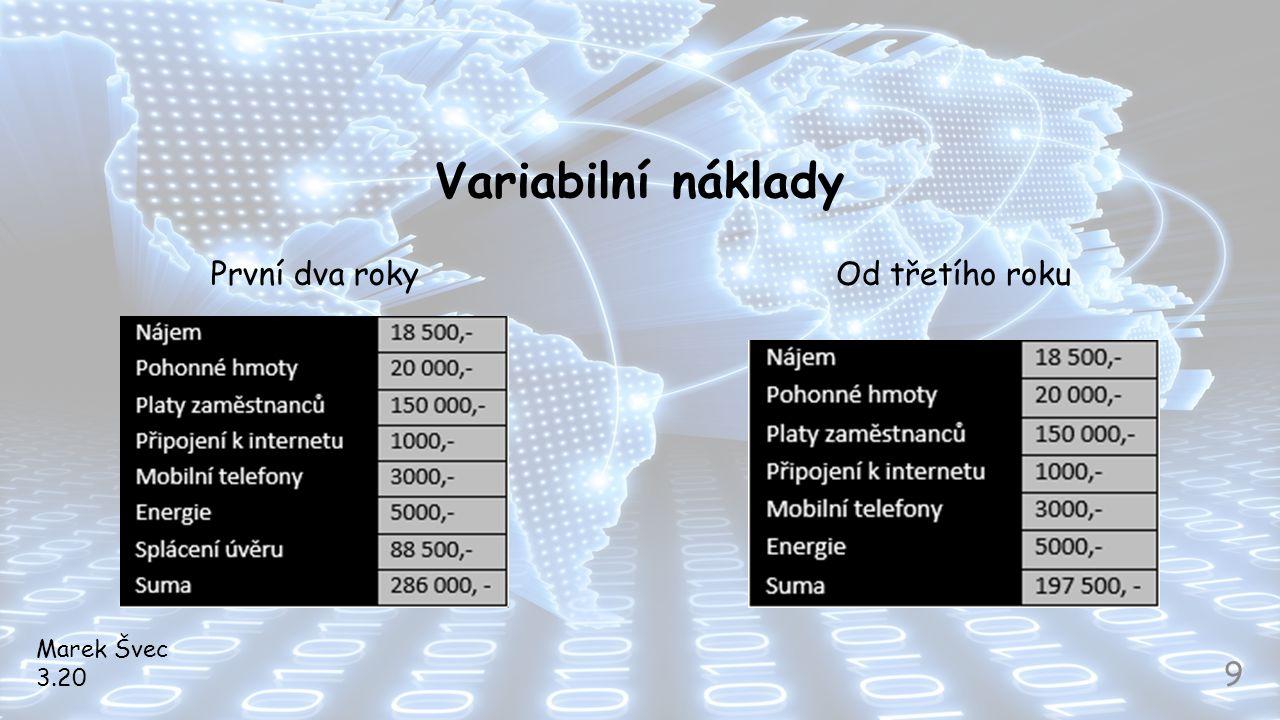 Variabilní náklady První dva roky Od třetího roku Marek Švec 3.20