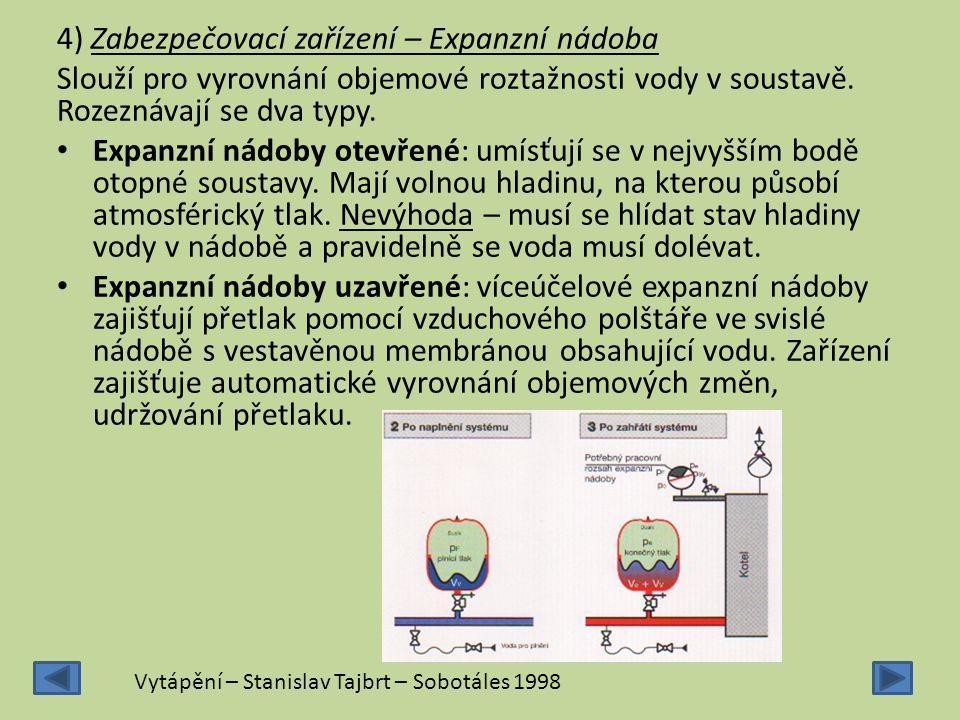 4) Zabezpečovací zařízení – Expanzní nádoba
