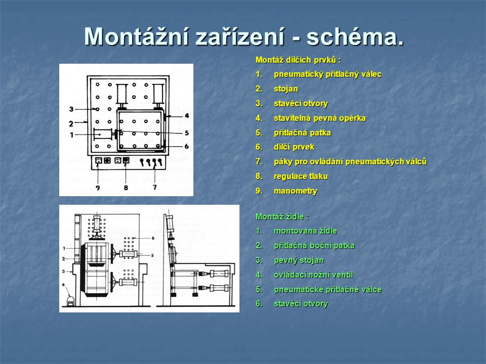 Montážní zařízení - schéma.