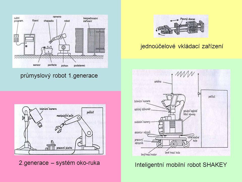 2.generace – systém oko-ruka