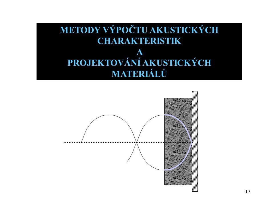 METODY VÝPOČTU AKUSTICKÝCH CHARAKTERISTIK A