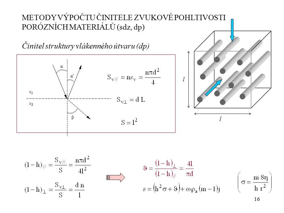 Činitel struktury vlákenného útvaru (dp)