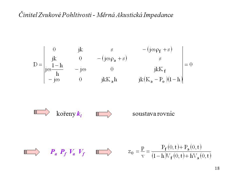 Činitel Zvukové Pohltivosti - Měrná Akustická Impedance