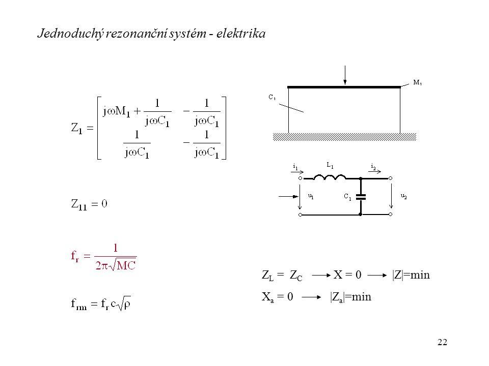 Jednoduchý rezonanční systém - elektrika