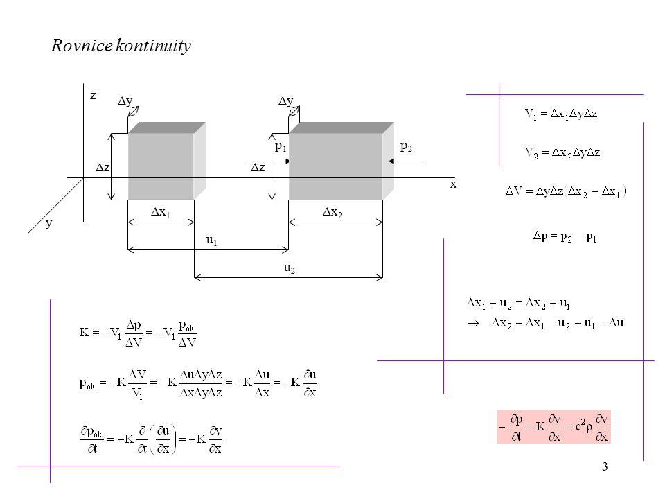 Rovnice kontinuity Δx1 p2 p1 x z y Δy Δx2 Δz u1 u2