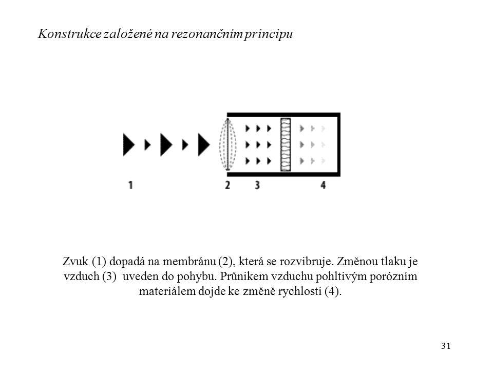 Konstrukce založené na rezonančním principu