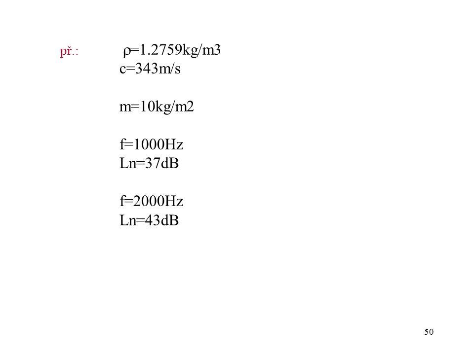 c=343m/s m=10kg/m2 f=1000Hz Ln=37dB f=2000Hz Ln=43dB