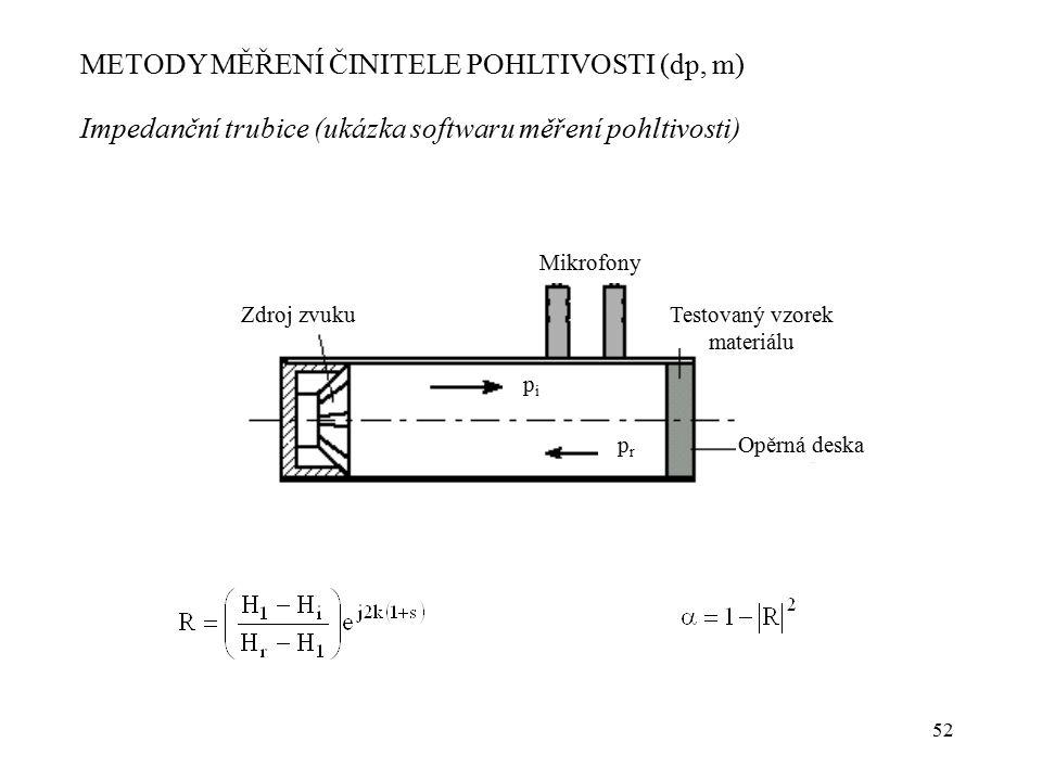 Testovaný vzorek materiálu