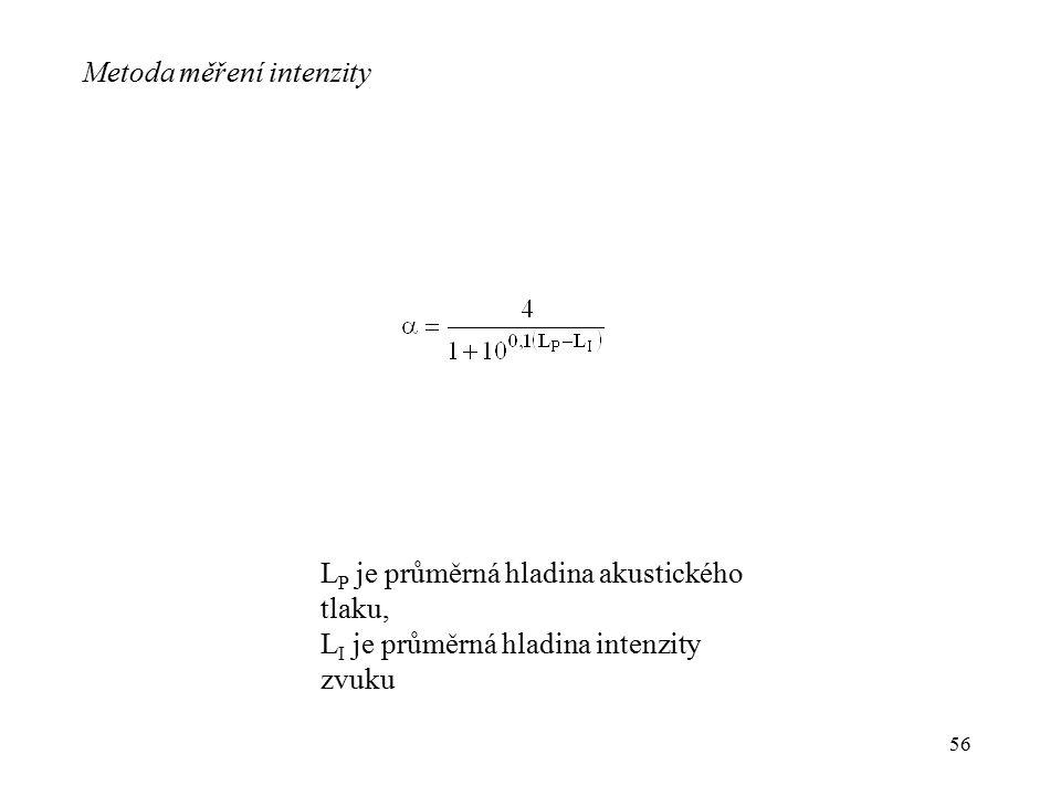 Metoda měření intenzity