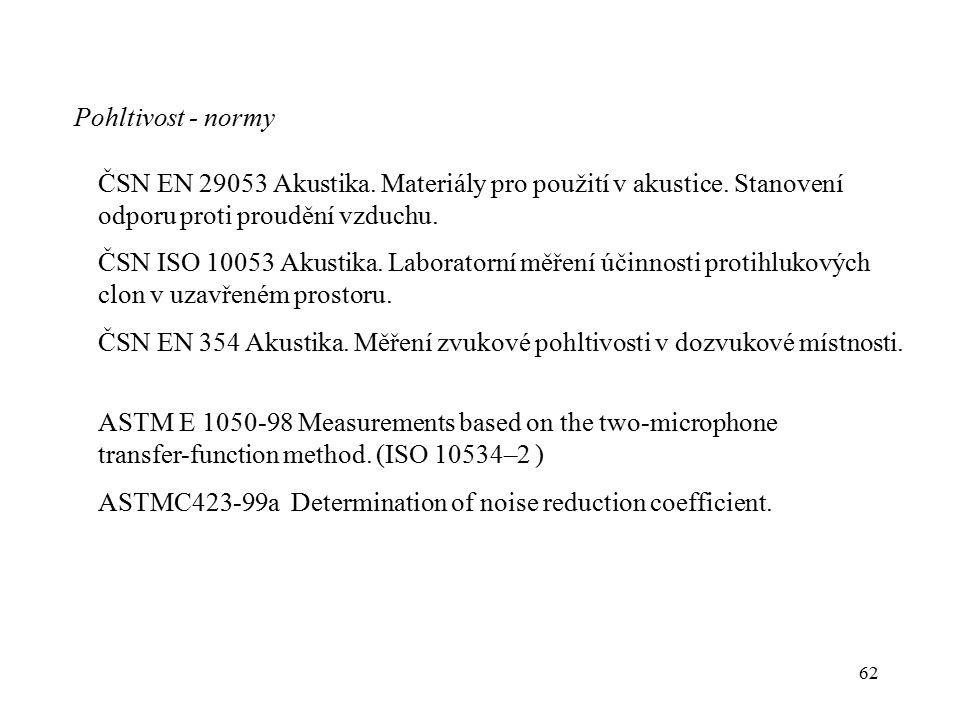 Pohltivost - normy ČSN EN 29053 Akustika. Materiály pro použití v akustice. Stanovení odporu proti proudění vzduchu.