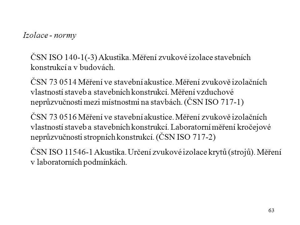 Izolace - normy ČSN ISO 140-1(-3) Akustika. Měření zvukové izolace stavebních konstrukcí a v budovách.
