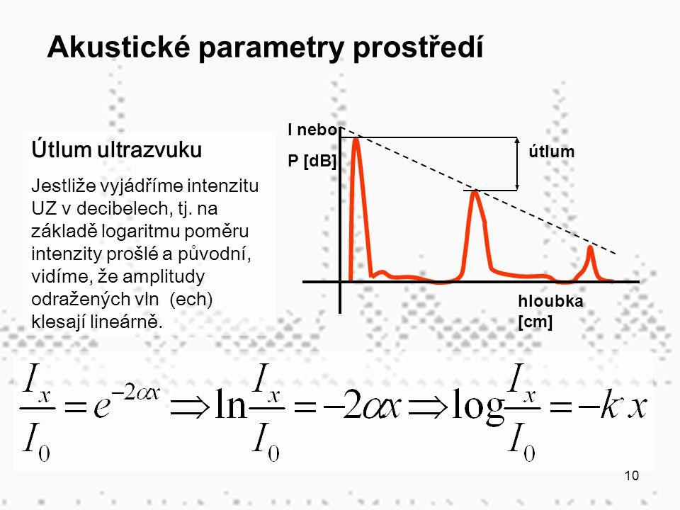 Akustické parametry prostředí