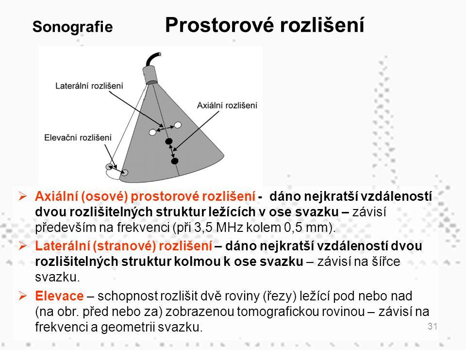 Sonografie Prostorové rozlišení