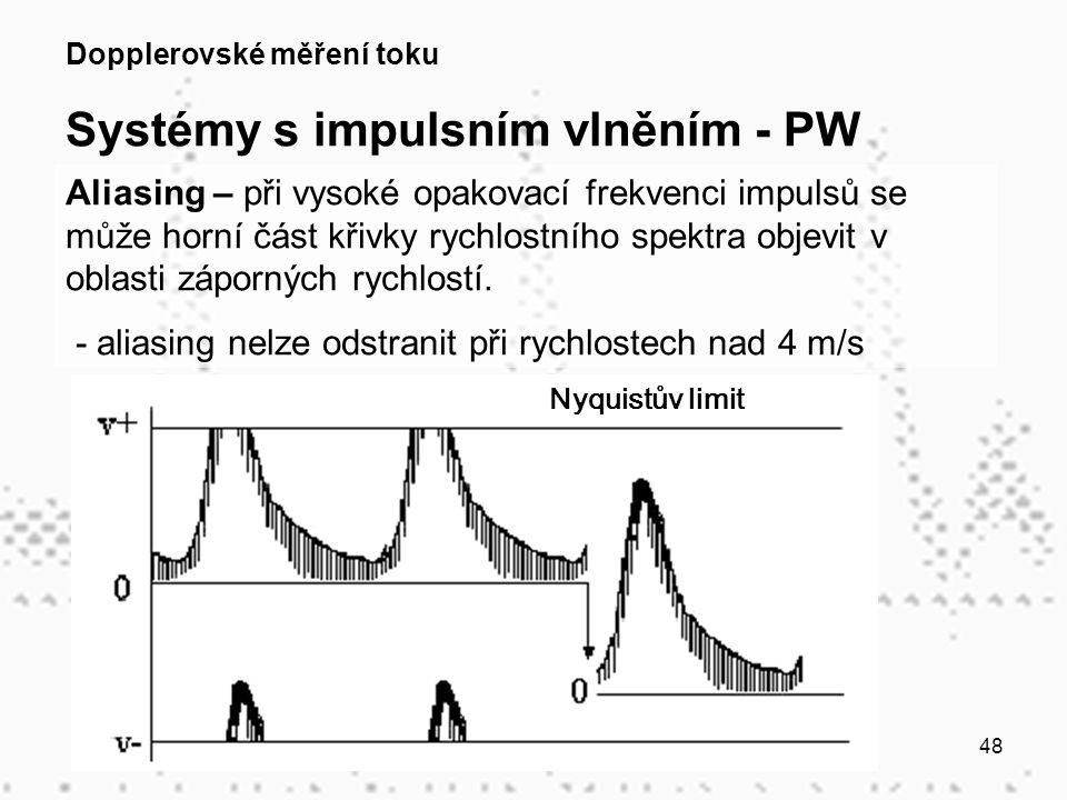 Systémy s impulsním vlněním - PW
