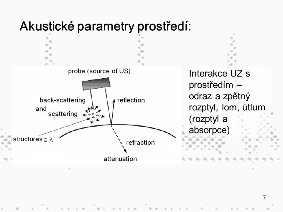 Akustické parametry prostředí: