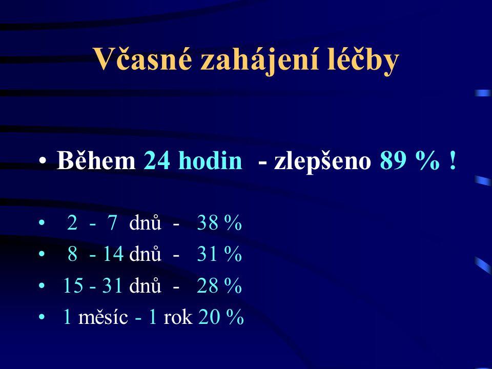 Včasné zahájení léčby Během 24 hodin - zlepšeno 89 % !