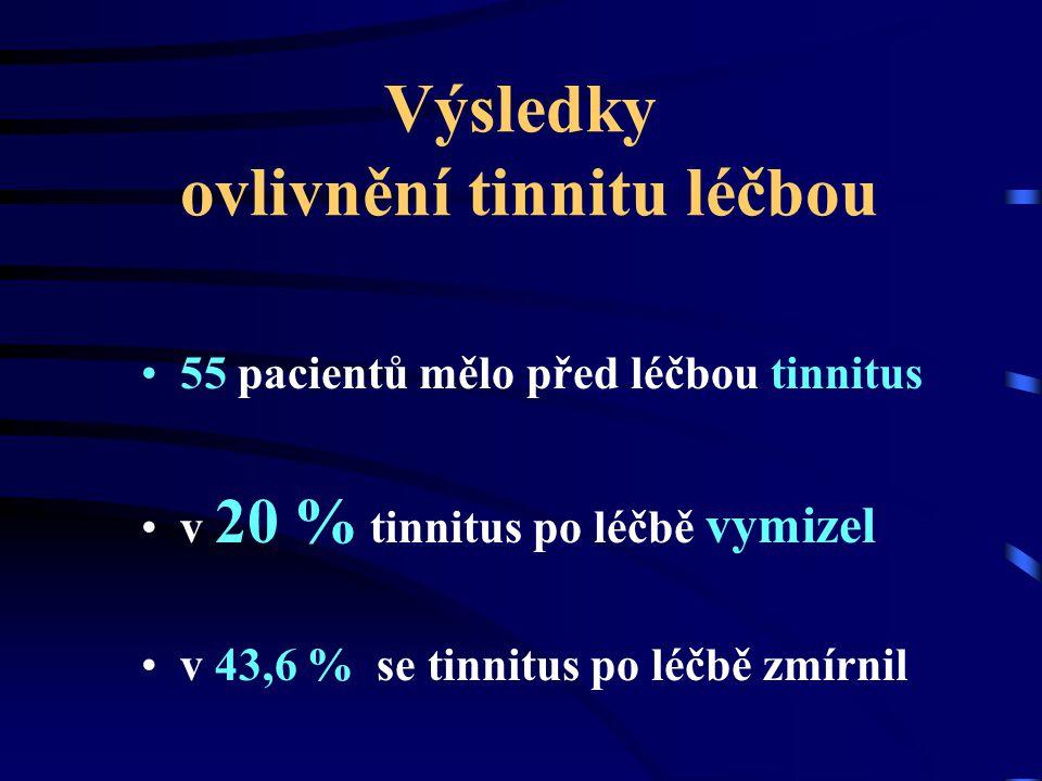 Výsledky ovlivnění tinnitu léčbou