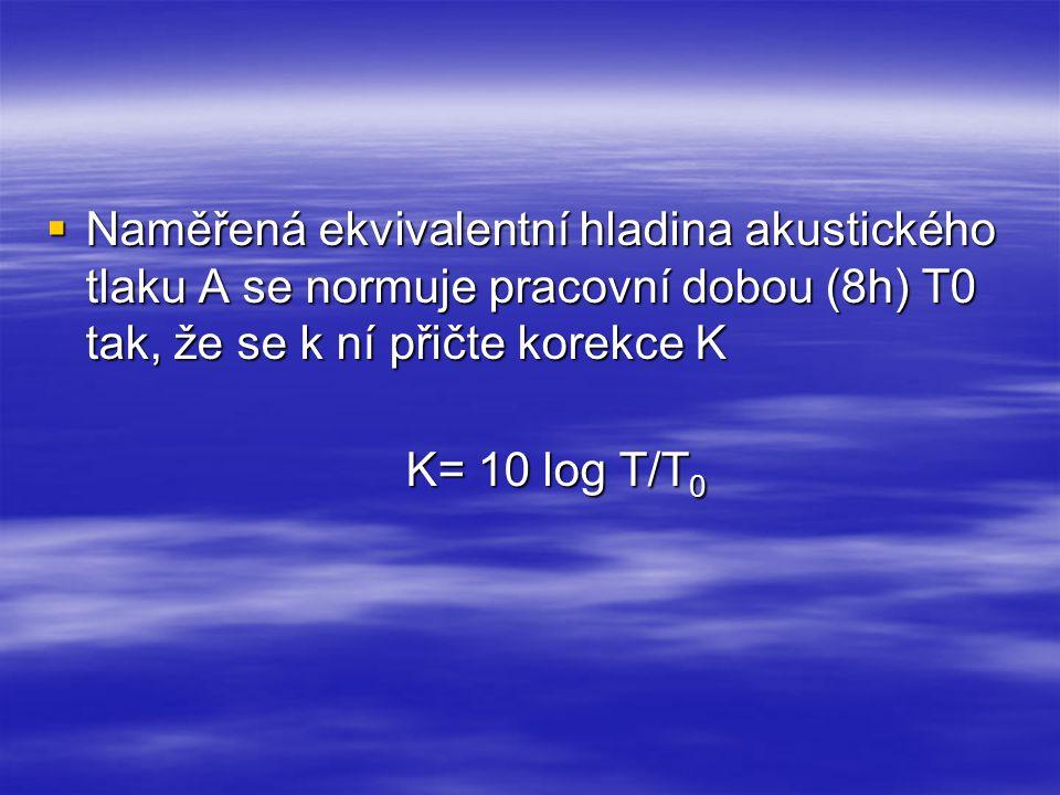 Naměřená ekvivalentní hladina akustického tlaku A se normuje pracovní dobou (8h) T0 tak, že se k ní přičte korekce K