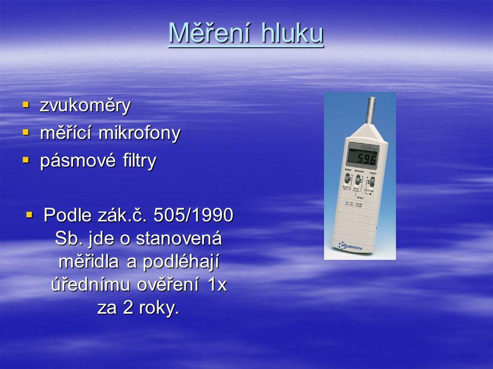 Měření hluku zvukoměry měřící mikrofony pásmové filtry
