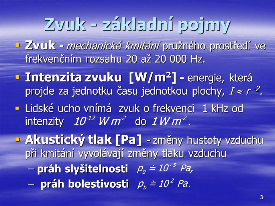 Zvuk - základní pojmy Zvuk - mechanické kmitání pružného prostředí ve frekvenčním rozsahu 20 až 20 000 Hz.