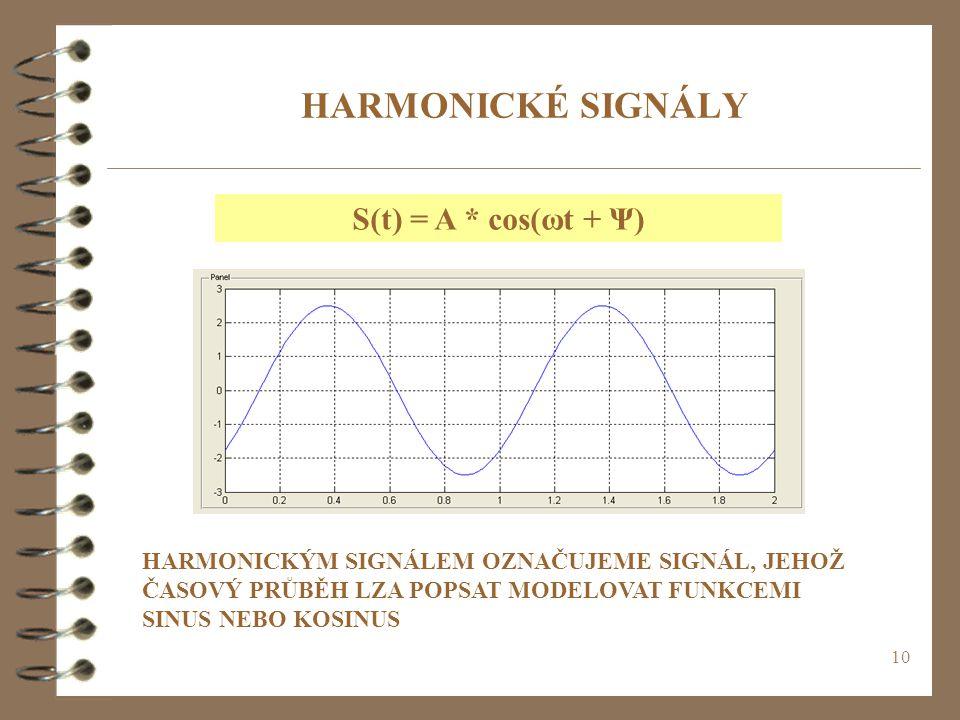 HARMONICKÉ SIGNÁLY S(t) = A * cos(ωt + Ψ)