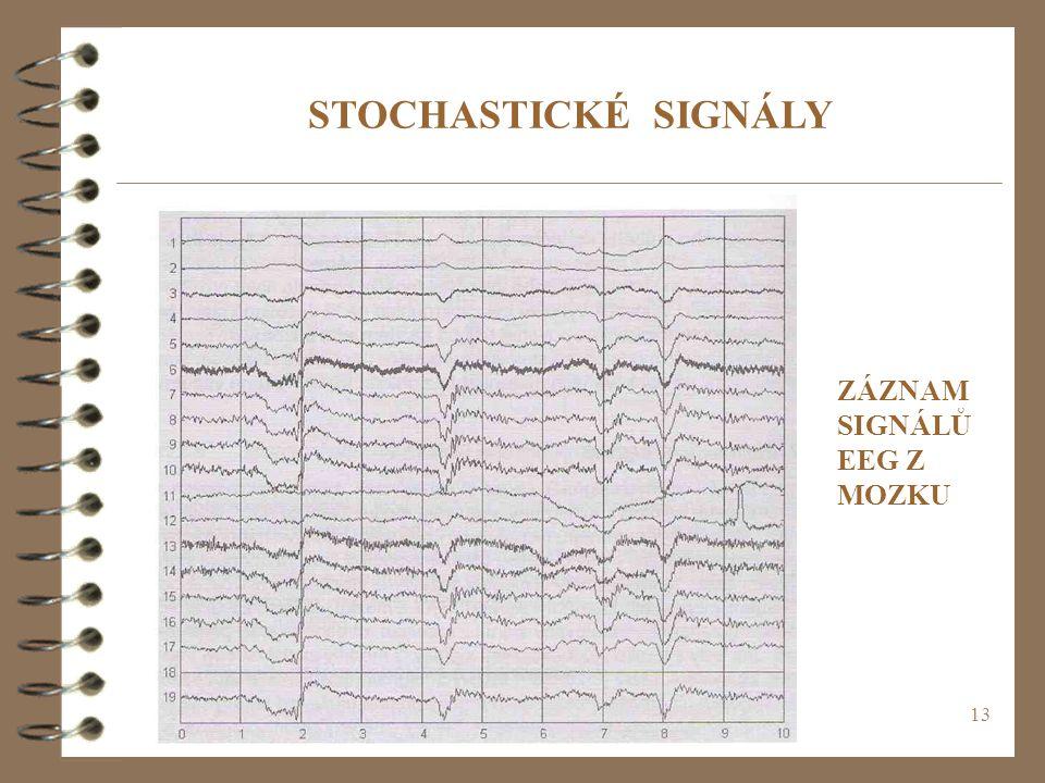STOCHASTICKÉ SIGNÁLY ZÁZNAM SIGNÁLŮ EEG Z MOZKU