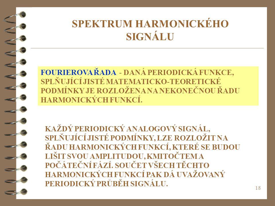 SPEKTRUM HARMONICKÉHO SIGNÁLU