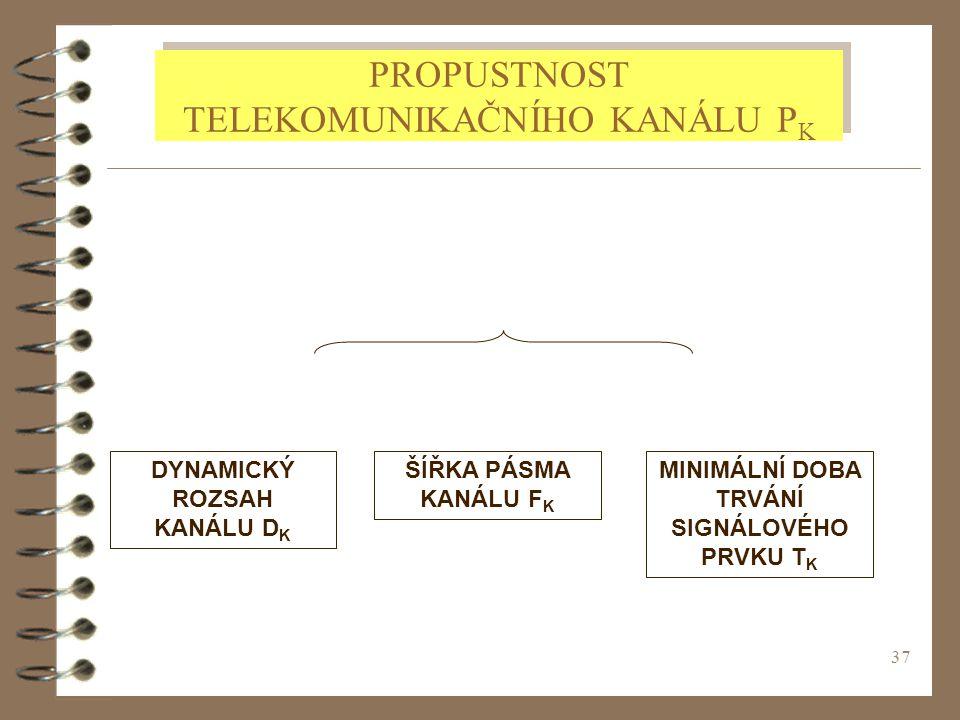 PROPUSTNOST TELEKOMUNIKAČNÍHO KANÁLU PK
