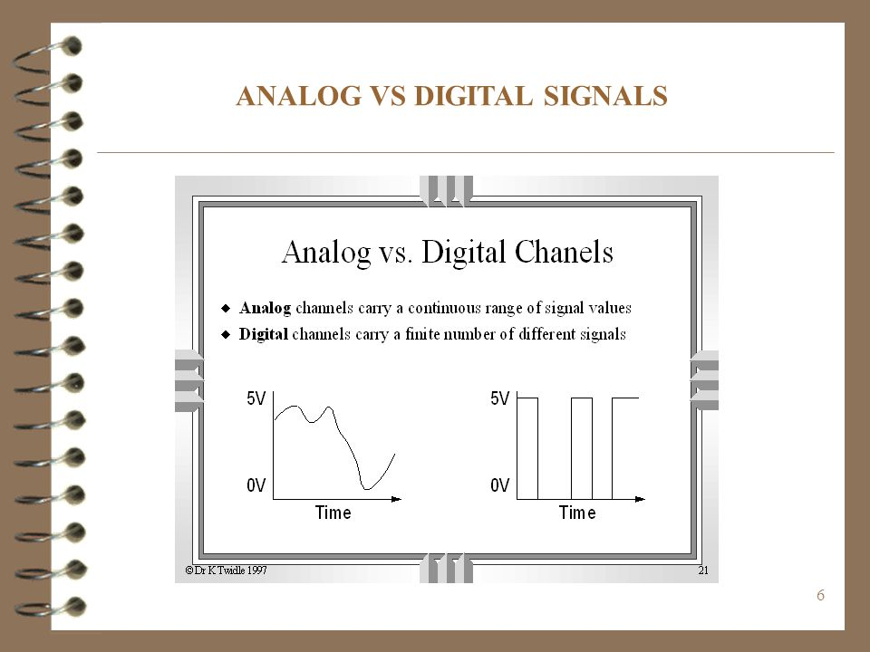 ANALOG VS DIGITAL SIGNALS