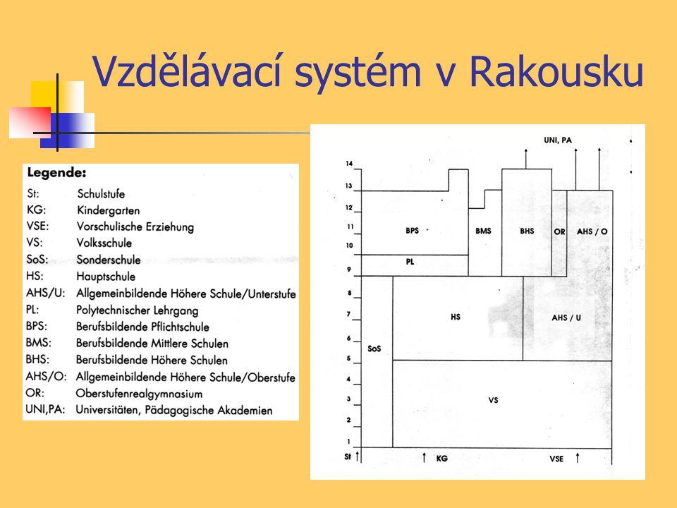 Vzdělávací systém v Rakousku