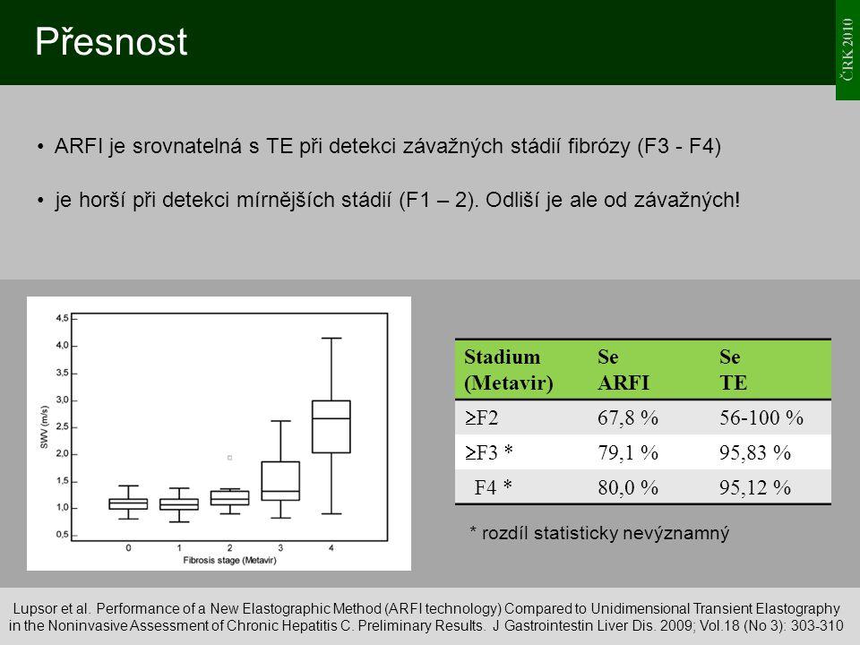 Přesnost ČRK 2010. ARFI je srovnatelná s TE při detekci závažných stádií fibrózy (F3 - F4)