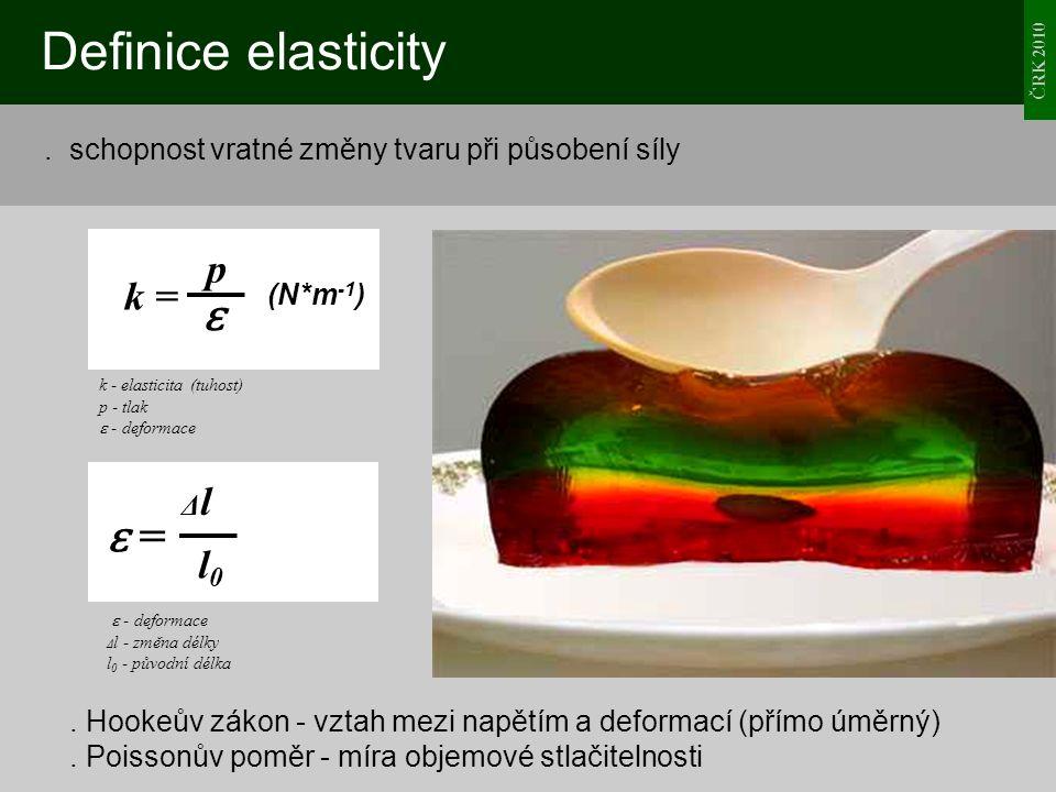 Definice elasticity ɛ ɛ = p k = l0