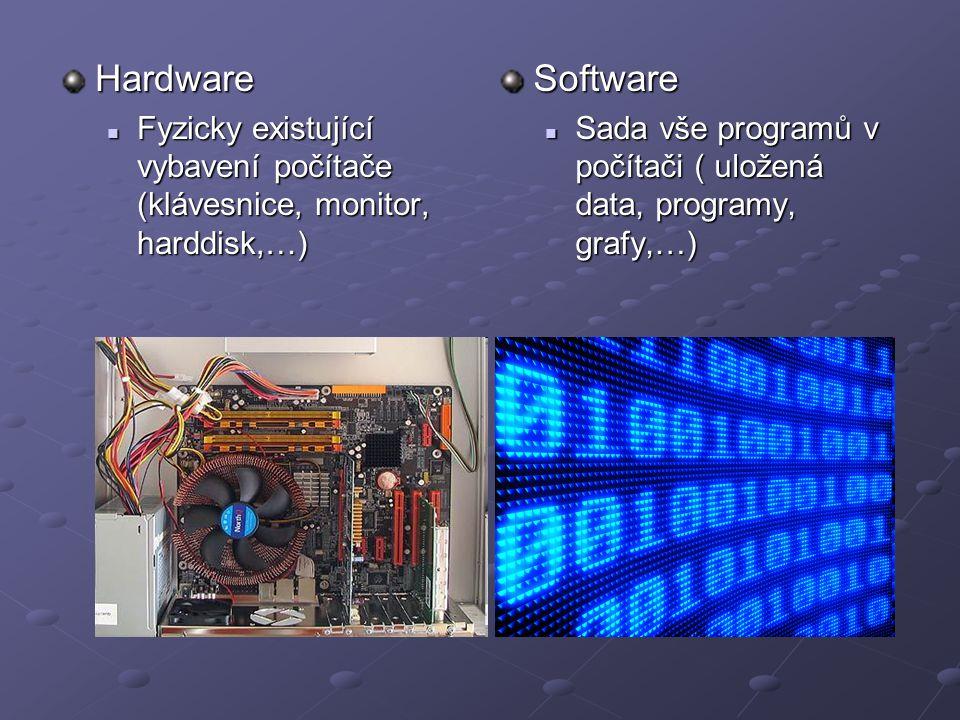 Hardware Fyzicky existující vybavení počítače (klávesnice, monitor, harddisk,…) Software.