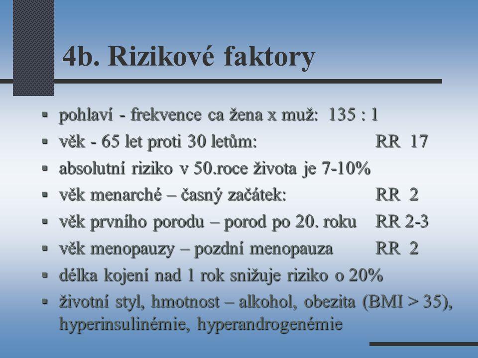 4b. Rizikové faktory pohlaví - frekvence ca žena x muž: 135 : 1