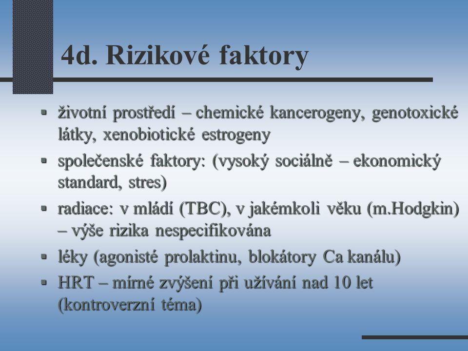 4d. Rizikové faktory životní prostředí – chemické kancerogeny, genotoxické látky, xenobiotické estrogeny.