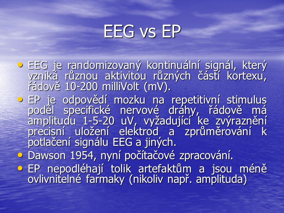 EEG vs EP EEG je randomizovaný kontinuální signál, který vzniká různou aktivitou různých částí kortexu, řádově 10-200 milliVolt (mV).
