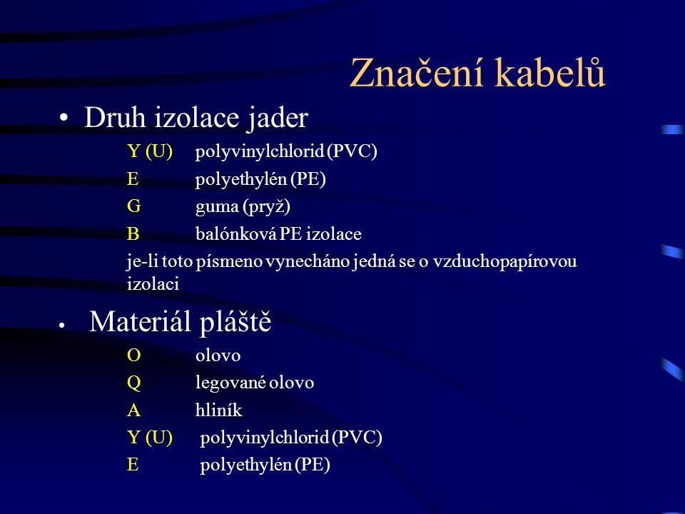 Značení kabelů Druh izolace jader Y (U) polyvinylchlorid (PVC)