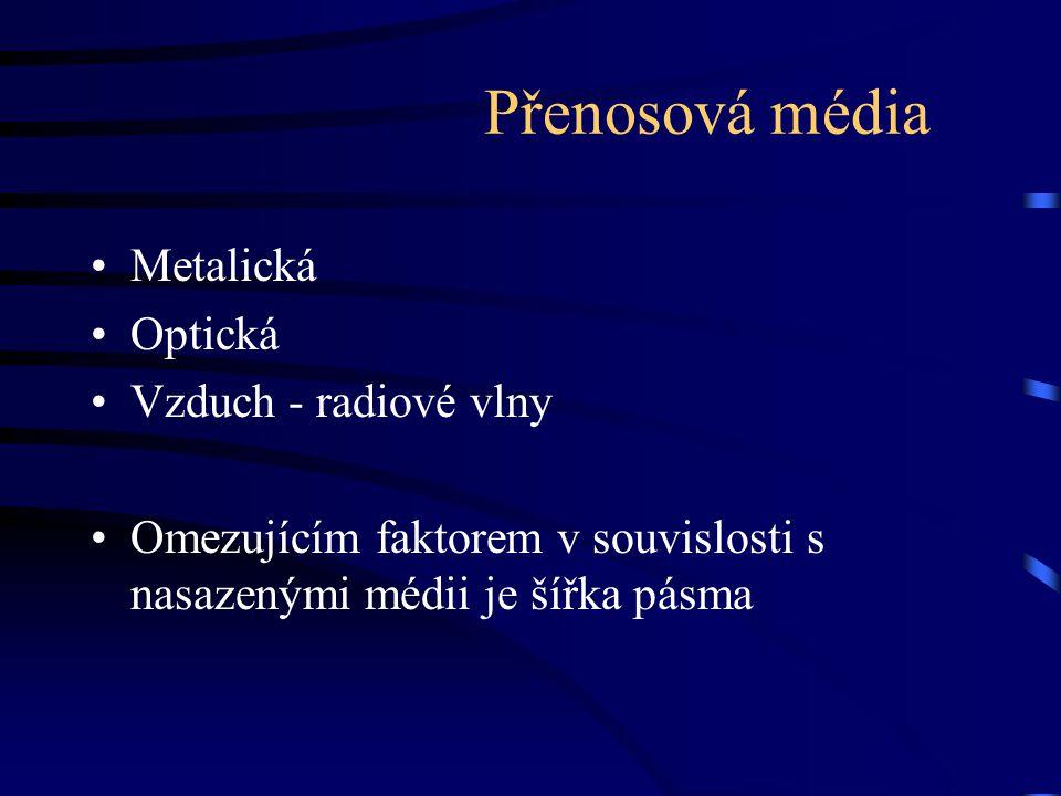 Přenosová média Metalická Optická Vzduch - radiové vlny