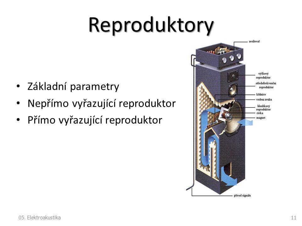 Reproduktory Základní parametry Nepřímo vyřazující reproduktor