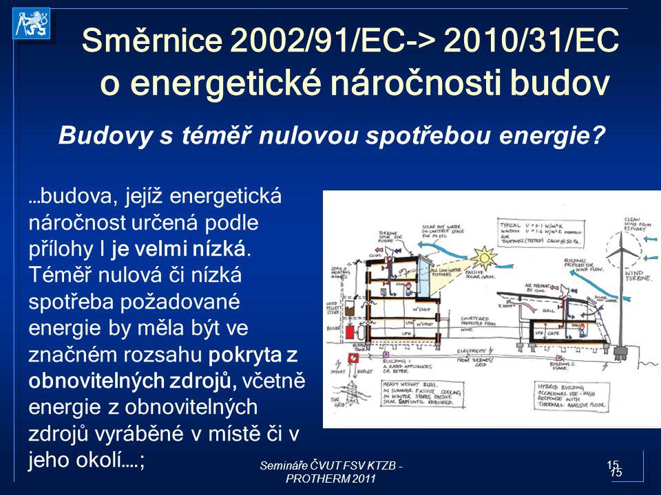 Směrnice 2002/91/EC-> 2010/31/EC o energetické náročnosti budov