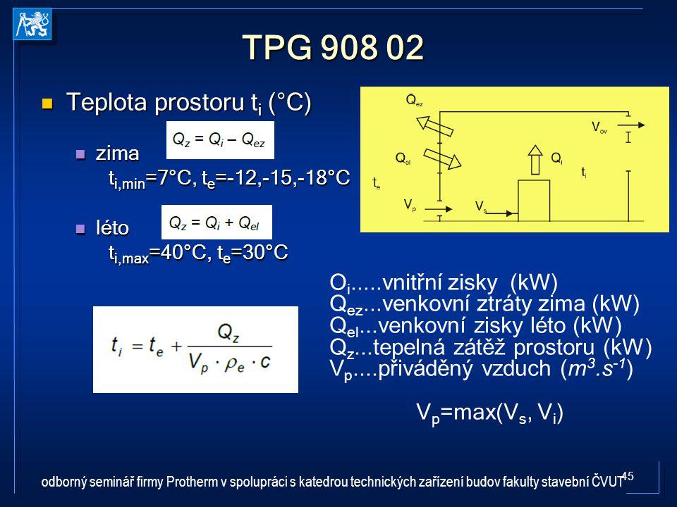 TPG 908 02 Teplota prostoru ti (°C) Oi.....vnitřní zisky (kW)
